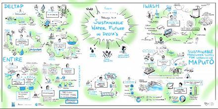 """Đại học Văn Lang đồng tổ chức Hội thảo quốc tế """"Path to a sustainable water future"""""""